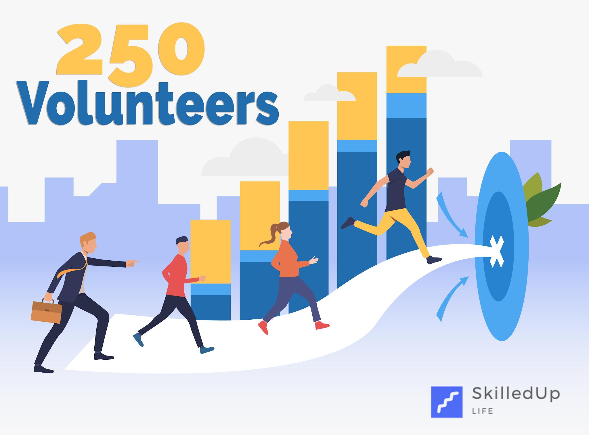 SkilledUp Life 250 volunteers